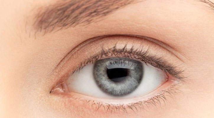 Find out what your eye colour says about you