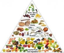 National Nutrition Week begins today