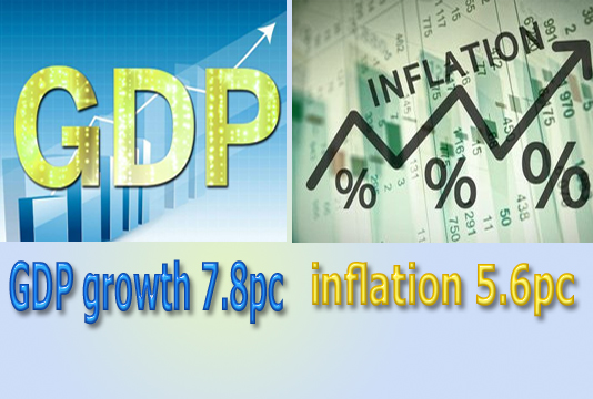 GDP growth 7.8pc, inflation 5.6pc targeted