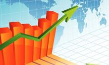 GDP growth hits record 7.86pc, per capita income US$ 1,751