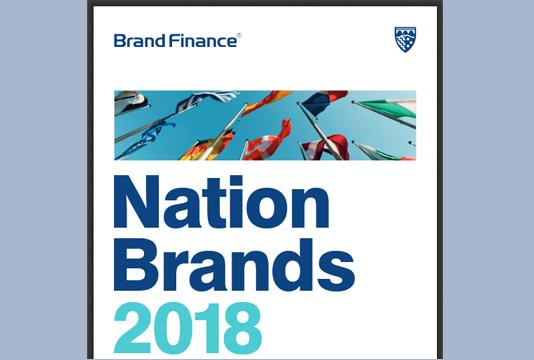 Bangladesh ranks 39 in global brand value